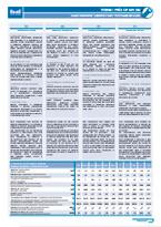 Tornillería de Nylon - Información Técnica